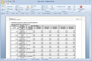 Program księgowy - Zestawienie sprzedaży w rozbiciu na stawki podatkowe